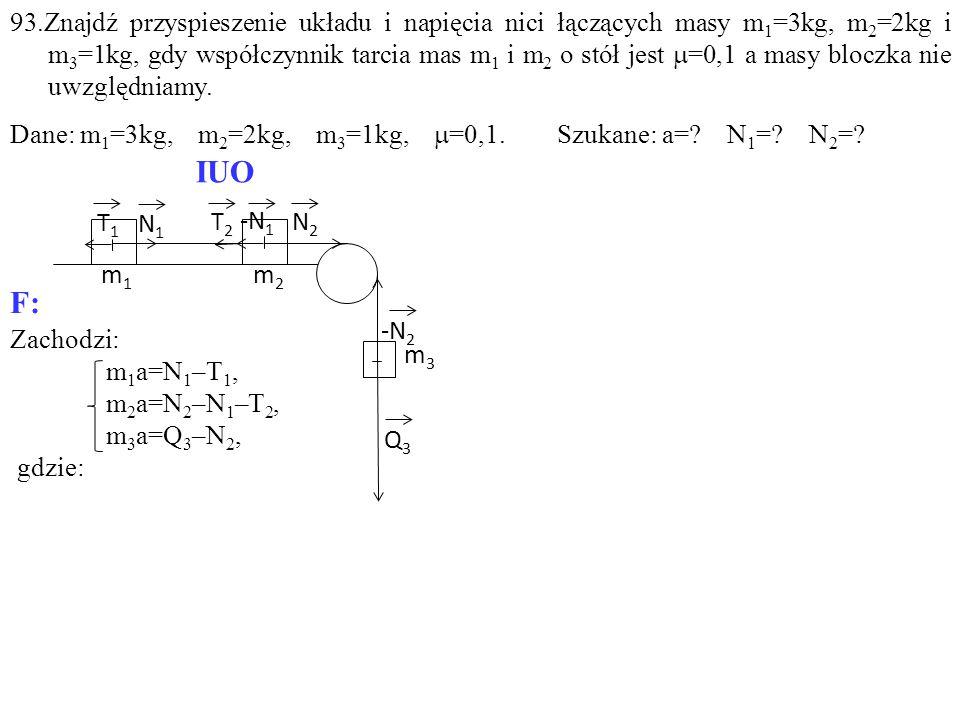 Zachodzi: m 1 a=N 1 –T 1, m 2 a=N 2 –N 1 –T 2, m 3 a=Q 3 –N 2, gdzie: T1T1 -N 1 T2T2 N1N1 N2N2 Q3Q3 m1m1 m2m2 m3m3 -N 2 IUO F: 93.Znajdź przyspieszeni