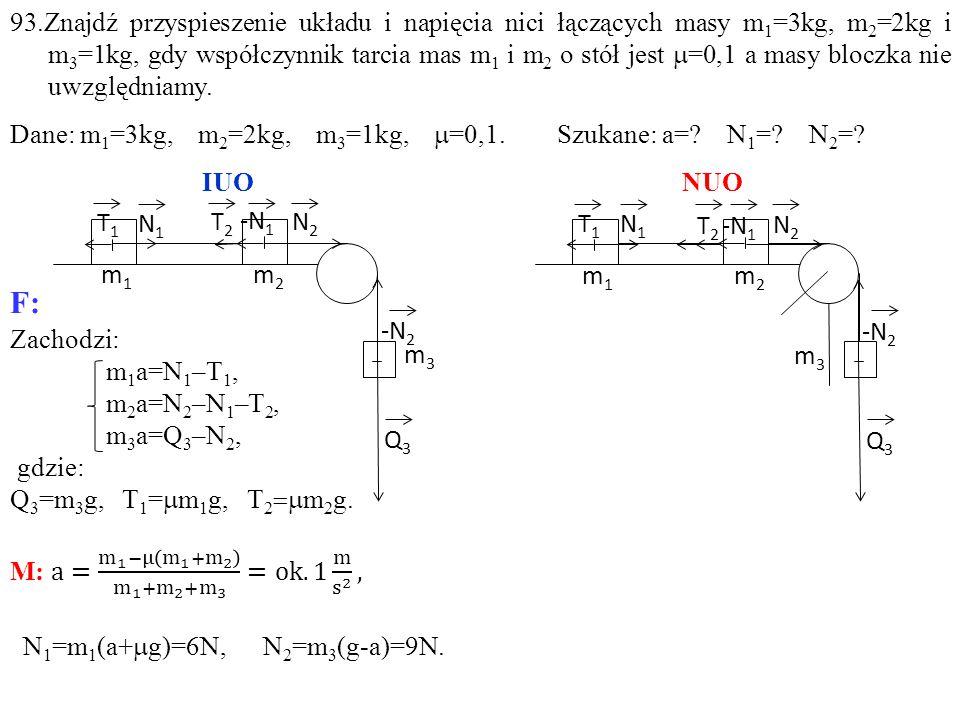 T1T1 -N 1 T2T2 N1N1 N2N2 Q3Q3 m1m1 m2m2 m3m3 -N 2 F: 93.Znajdź przyspieszenie układu i napięcia nici łączących masy m 1 =3kg, m 2 =2kg i m 3 =1kg, gdy