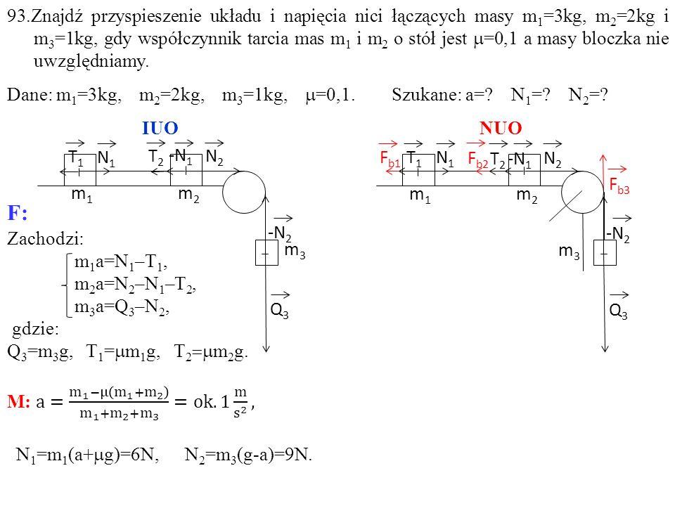 T1T1 -N 1 T2T2 N1N1 N2N2 Q3Q3 m1m1 m2m2 m3m3 -N 2 F: T1T1 F b1 -N 1 T2T2 N1N1 N2N2 Q3Q3 m1m1 m2m2 m3m3 -N 2 F b2 F b3 93.Znajdź przyspieszenie układu