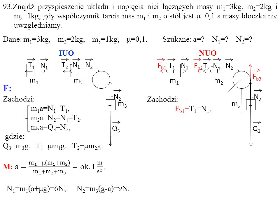 T1T1 -N 1 T2T2 N1N1 N2N2 Q3Q3 m1m1 m2m2 m3m3 -N 2 F: T1T1 F b1 -N 1 T2T2 N1N1 N2N2 Q3Q3 m1m1 m2m2 m3m3 -N 2 F b2 F b3 Zachodzi: F b1 +T 1 =N 1, 93.Zna