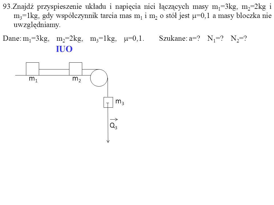 Q3Q3 m1m1 m2m2 m3m3 IUO 93.Znajdź przyspieszenie układu i napięcia nici łączących masy m 1 =3kg, m 2 =2kg i m 3 =1kg, gdy współczynnik tarcia mas m 1