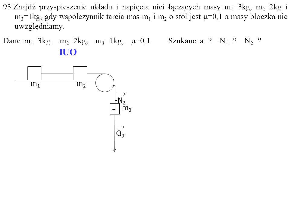 Q3Q3 m1m1 m2m2 m3m3 -N 2 IUO 93.Znajdź przyspieszenie układu i napięcia nici łączących masy m 1 =3kg, m 2 =2kg i m 3 =1kg, gdy współczynnik tarcia mas