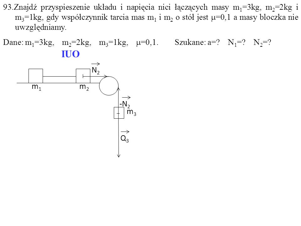 N2N2 Q3Q3 m1m1 m2m2 m3m3 -N 2 IUO 93.Znajdź przyspieszenie układu i napięcia nici łączących masy m 1 =3kg, m 2 =2kg i m 3 =1kg, gdy współczynnik tarci