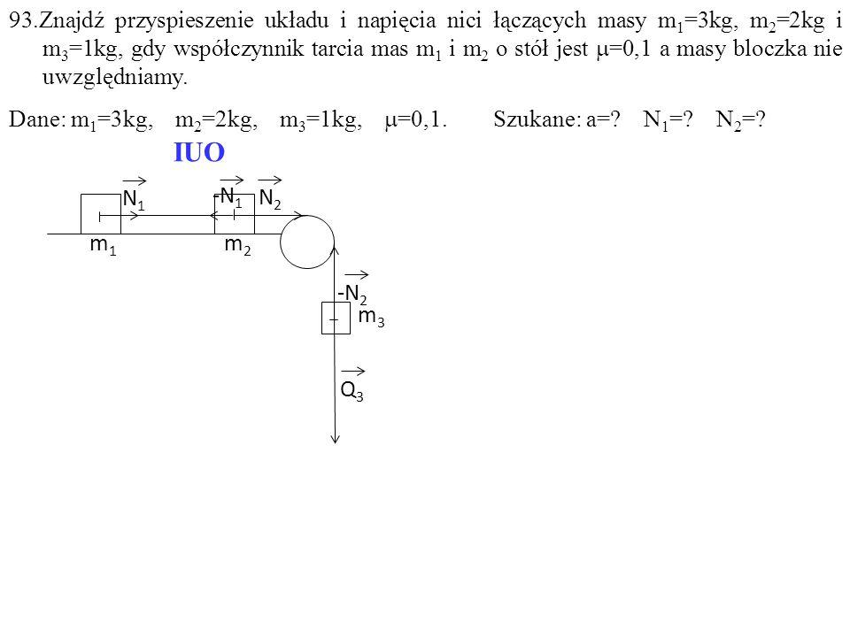 IUO -N 1 N1N1 N2N2 Q3Q3 m1m1 m2m2 m3m3 -N 2 93.Znajdź przyspieszenie układu i napięcia nici łączących masy m 1 =3kg, m 2 =2kg i m 3 =1kg, gdy współczy
