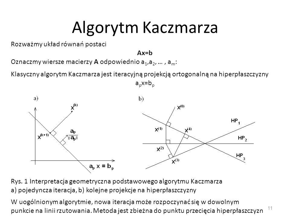 Algorytm Kaczmarza 11 Rozważmy układ równań postaci Ax=b Oznaczmy wiersze macierzy A odpowiednio a 1,a 2, …, a m : Klasyczny algorytm Kaczmarza jest i