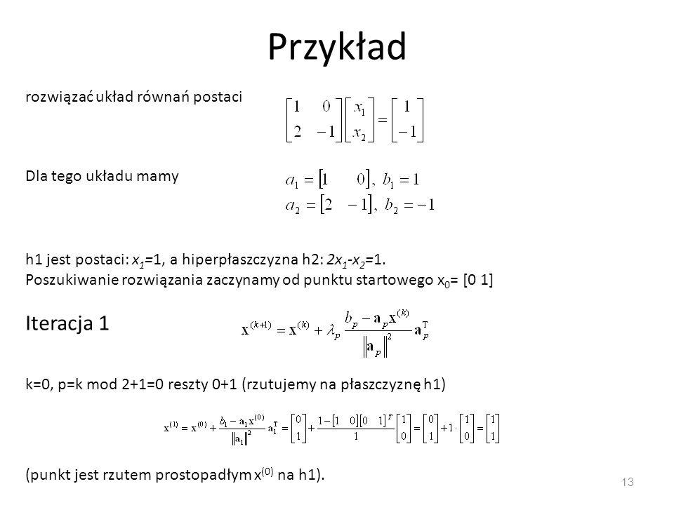 Przykład 13 rozwiązać układ równań postaci Dla tego układu mamy h1 jest postaci: x 1 =1, a hiperpłaszczyzna h2: 2x 1 -x 2 =1. Poszukiwanie rozwiązania