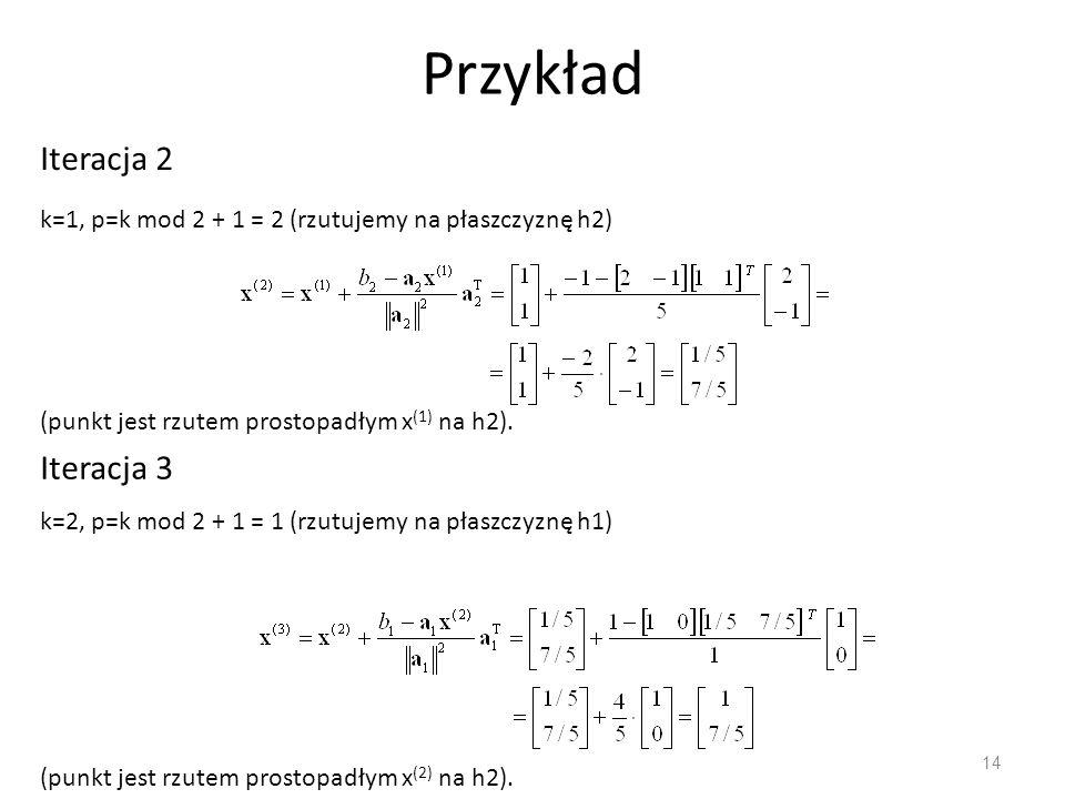 Przykład 14 k=1, p=k mod 2 + 1 = 2 (rzutujemy na płaszczyznę h2) Iteracja 2 Iteracja 3 k=2, p=k mod 2 + 1 = 1 (rzutujemy na płaszczyznę h1) (punkt jes