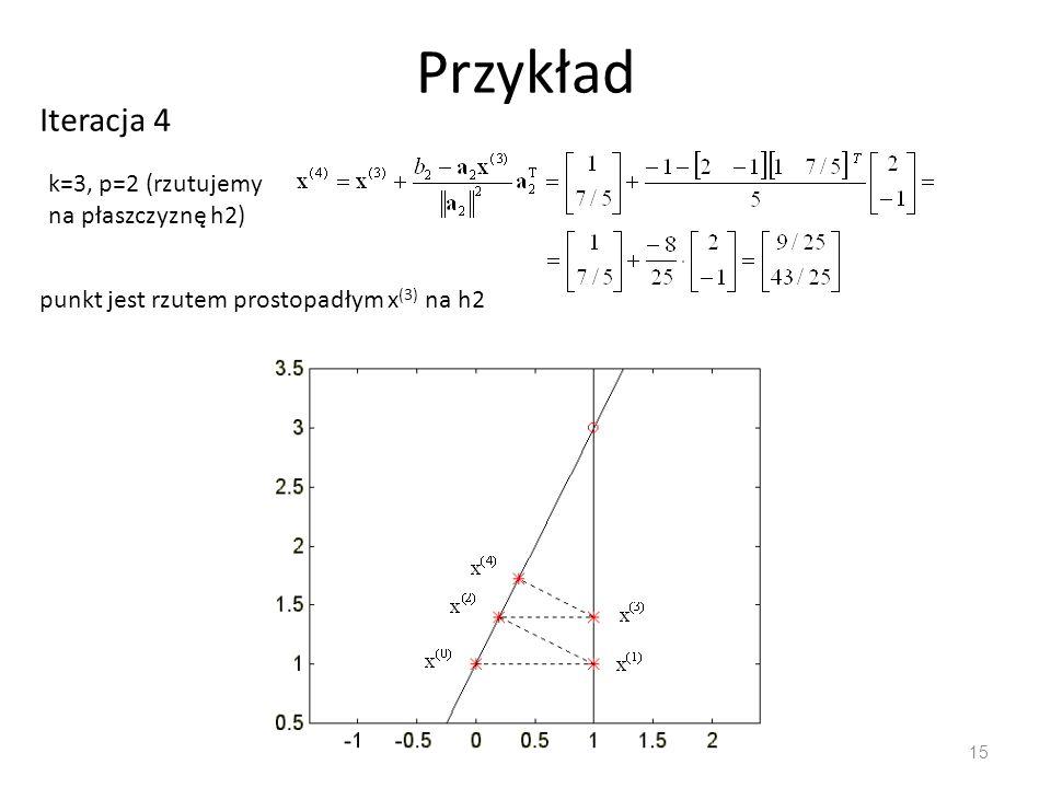 Przykład 15 k=3, p=2 (rzutujemy na płaszczyznę h2) Iteracja 4 punkt jest rzutem prostopadłym x (3) na h2
