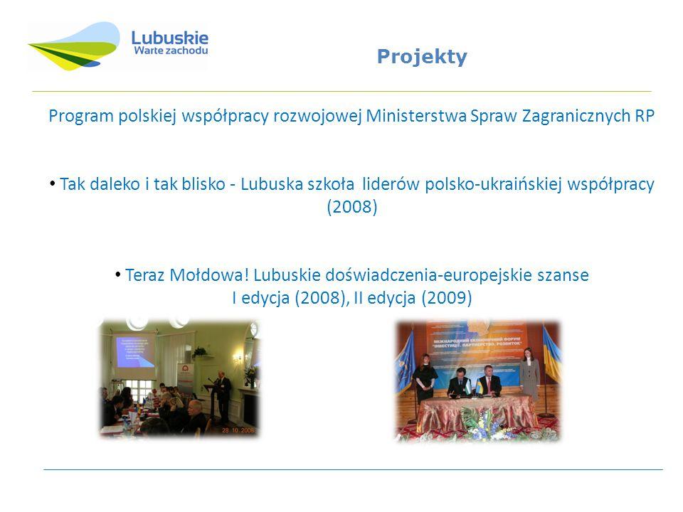 Projekty Program polskiej współpracy rozwojowej Ministerstwa Spraw Zagranicznych RP Tak daleko i tak blisko - Lubuska szkoła liderów polsko-ukraińskiej współpracy (2008) Teraz Mołdowa.