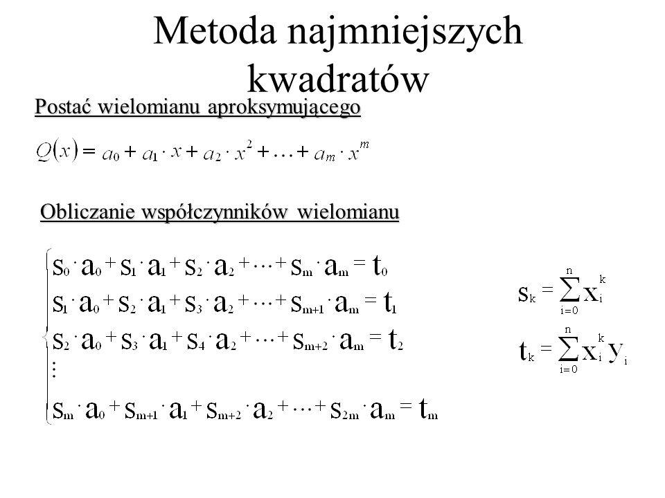 Metoda najmniejszych kwadratów Postać wielomianu aproksymującego Obliczanie współczynników wielomianu