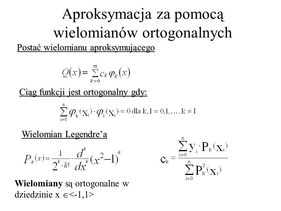 Aproksymacja za pomocą wielomianów ortogonalnych Postać wielomianu aproksymującego Wielomian Legendre'a Ciąg funkcji jest ortogonalny gdy: Wielomiany są ortogonalne w dziedzinie x 