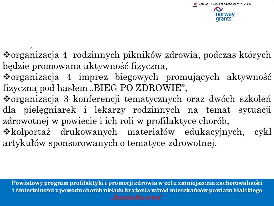 Powiatowy program profilaktyki i promocji zdrowia w celu zmniejszenia zachorowalności i śmiertelności z powodu chorób układu krążenia wśród mieszkańcó