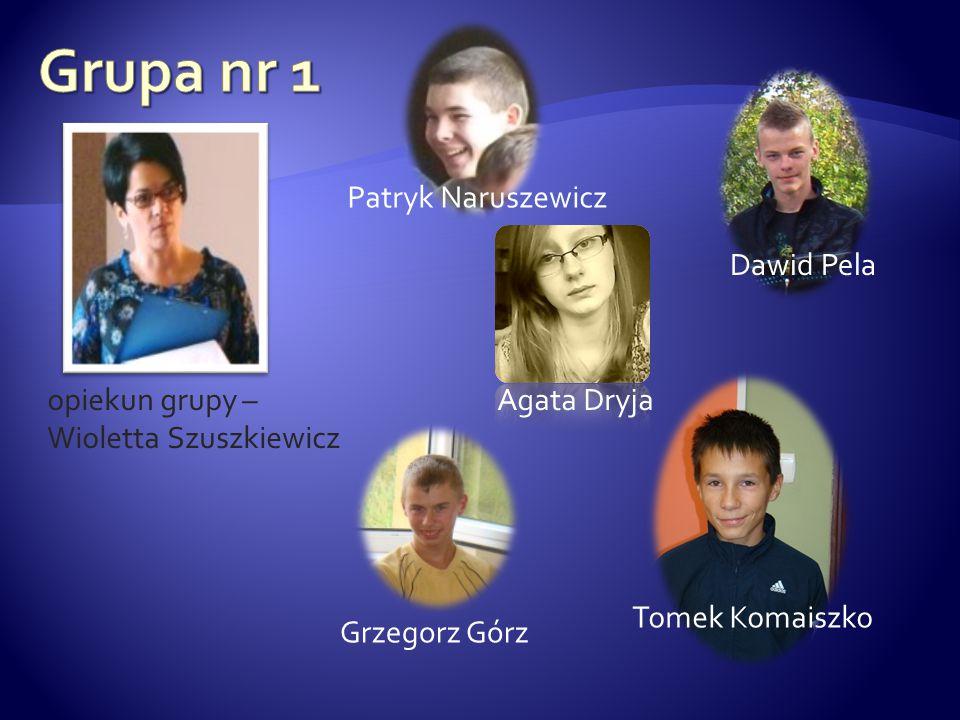Dawid Pela Tomek Komaiszko Grzegorz Górz Agata Dryjaopiekun grupy – Wioletta Szuszkiewicz Patryk Naruszewicz