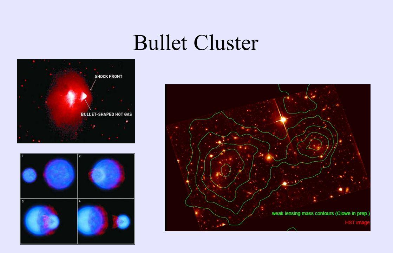 Bullet Cluster