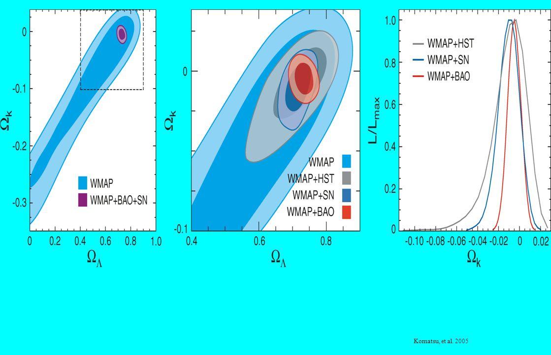 Komatsu, et al. 2005