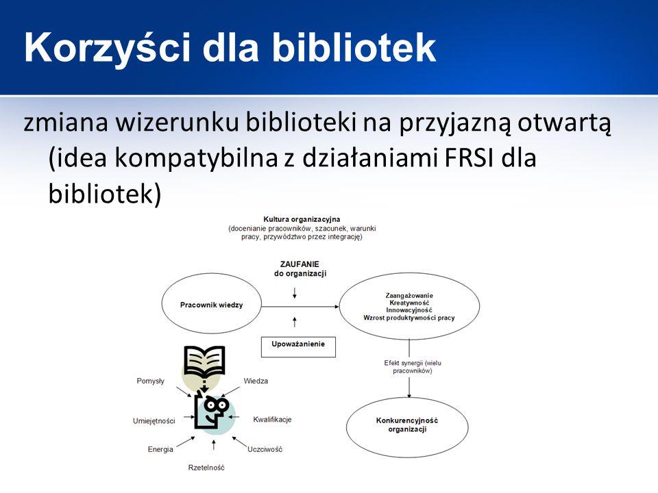 Korzyści dla bibliotek zmiana wizerunku biblioteki na przyjazną otwartą (idea kompatybilna z działaniami FRSI dla bibliotek)