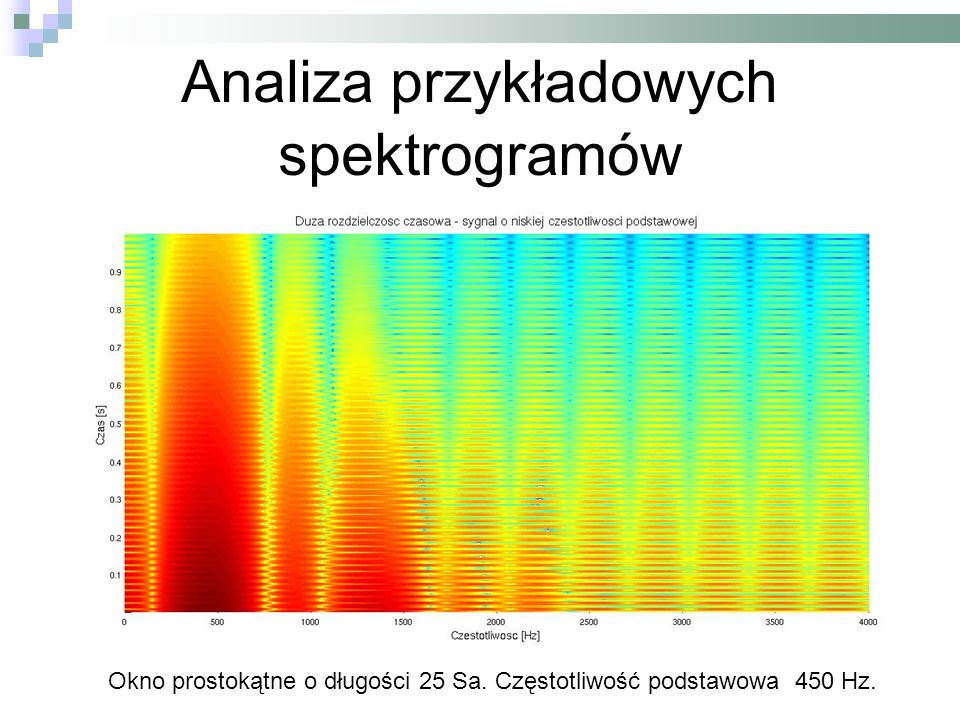 Analiza przykładowych spektrogramów Okno prostokątne o długości 25 Sa. Częstotliwość podstawowa 450 Hz.