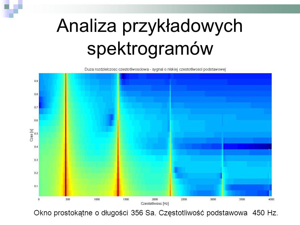 Analiza przykładowych spektrogramów Okno prostokątne o długości 356 Sa. Częstotliwość podstawowa 450 Hz.