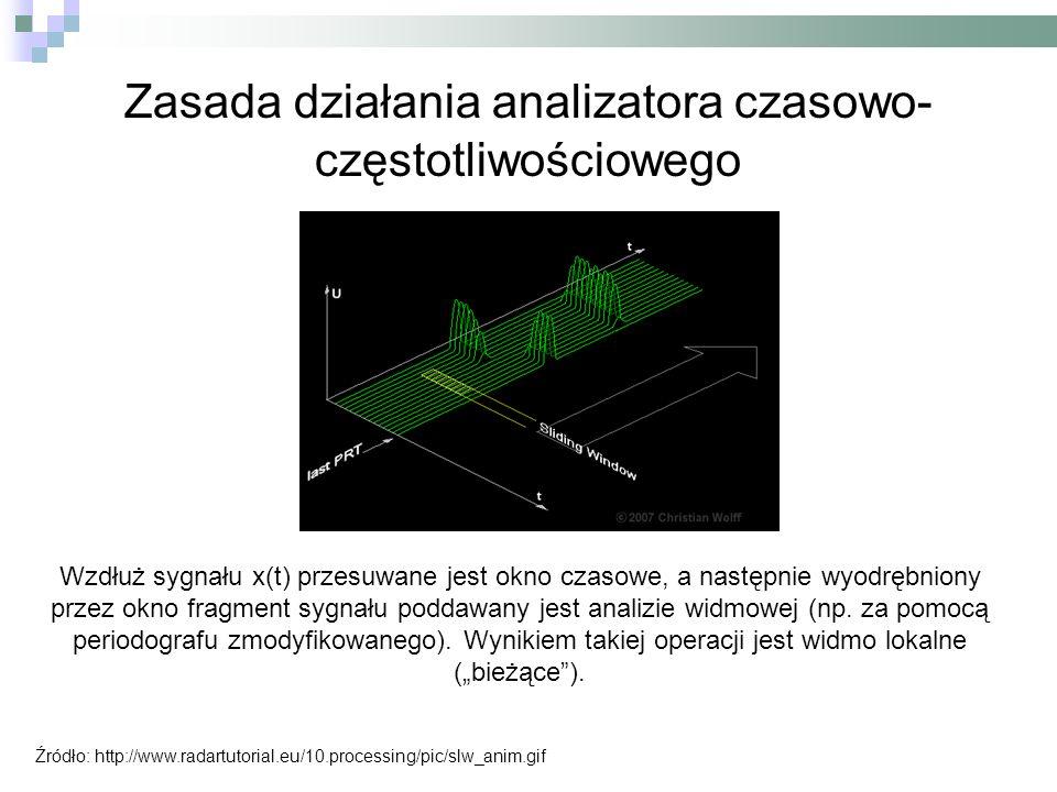 Zasada działania analizatora czasowo- częstotliwościowego Źródło: http://www.radartutorial.eu/10.processing/pic/slw_anim.gif Wzdłuż sygnału x(t) przesuwane jest okno czasowe, a następnie wyodrębniony przez okno fragment sygnału poddawany jest analizie widmowej (np.