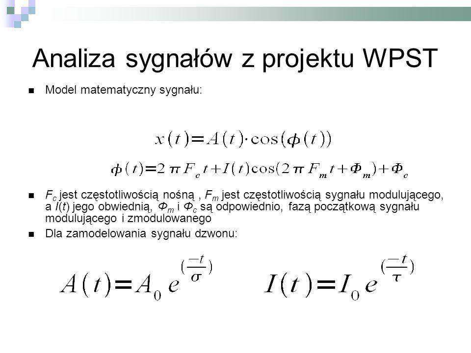 Analiza sygnałów z projektu WPST Model matematyczny sygnału: F c jest częstotliwością nośną, F m jest częstotliwością sygnału modulującego, a I(t) jego obwiednią, Φ m i Φ c są odpowiednio, fazą początkową sygnału modulującego i zmodulowanego Dla zamodelowania sygnału dzwonu: