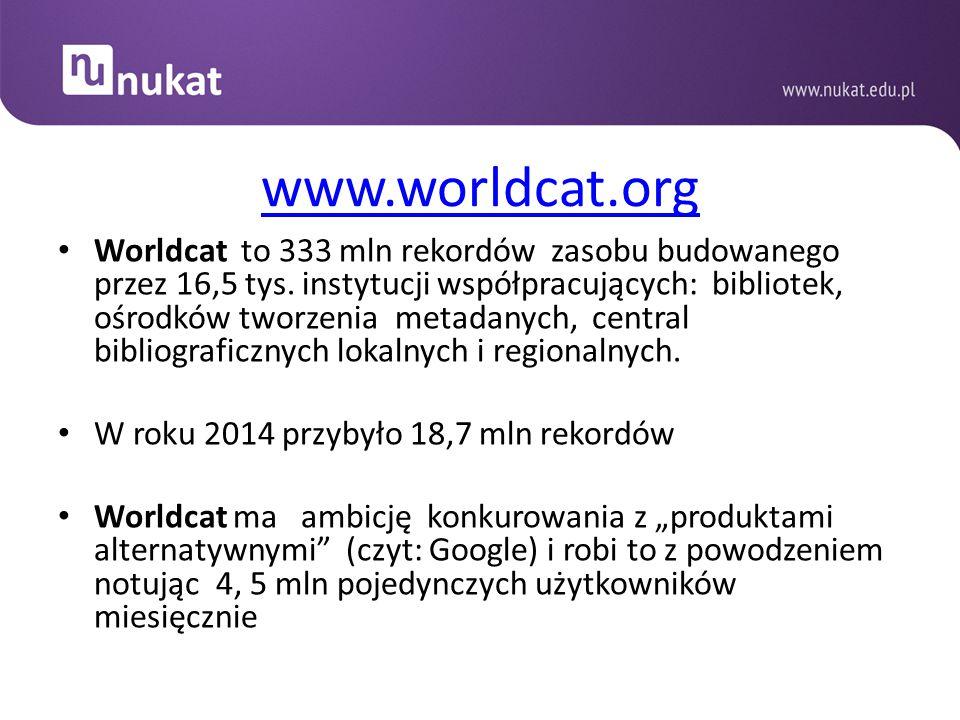 www.worldcat.org Worldcat to 333 mln rekordów zasobu budowanego przez 16,5 tys. instytucji współpracujących: bibliotek, ośrodków tworzenia metadanych,