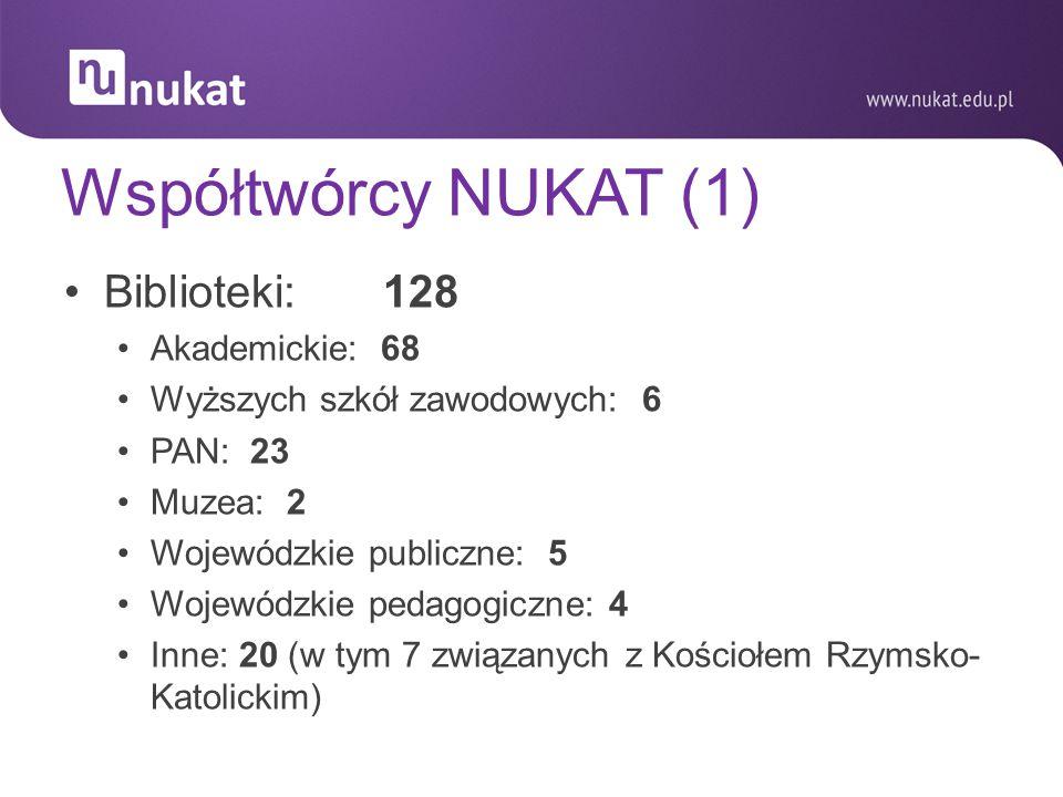 Współtwórcy NUKAT (1) Biblioteki:128 Akademickie: 68 Wyższych szkół zawodowych: 6 PAN: 23 Muzea: 2 Wojewódzkie publiczne: 5 Wojewódzkie pedagogiczne: