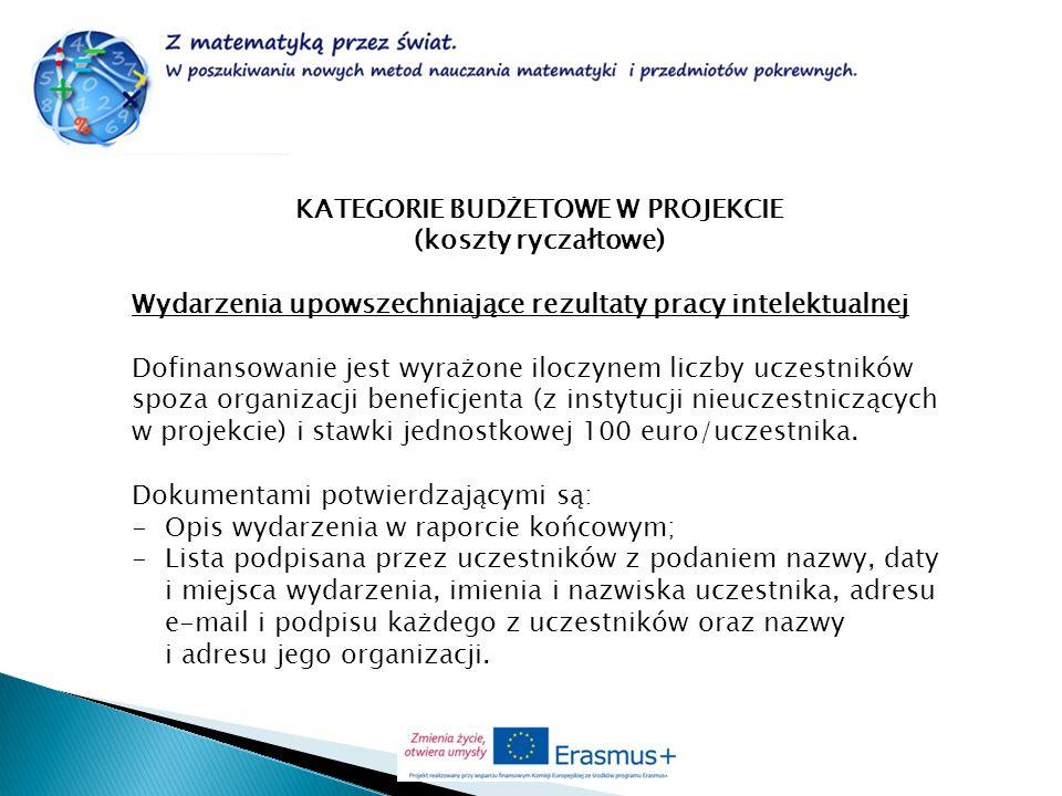 KATEGORIE BUDŻETOWE W PROJEKCIE (koszty ryczałtowe) Wydarzenia upowszechniające rezultaty pracy intelektualnej Dofinansowanie jest wyrażone iloczynem