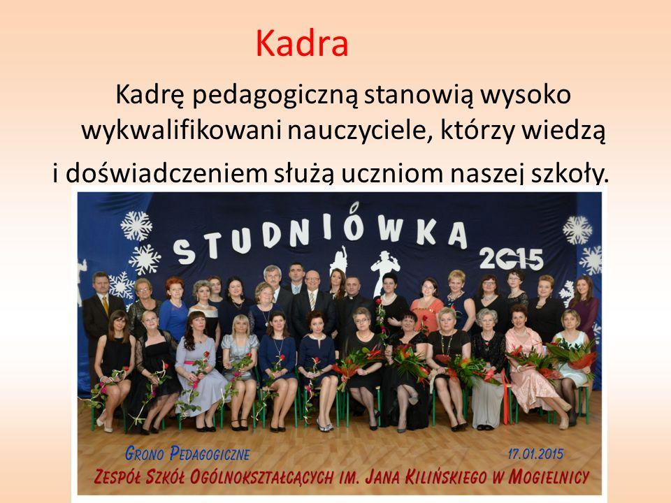 Kadra Kadrę pedagogiczną stanowią wysoko wykwalifikowani nauczyciele, którzy wiedzą i doświadczeniem służą uczniom naszej szkoły.