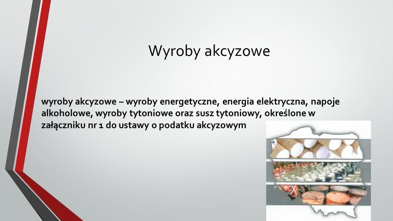 Wyroby akcyzowe wyroby akcyzowe – wyroby energetyczne, energia elektryczna, napoje alkoholowe, wyroby tytoniowe oraz susz tytoniowy, określone w załąc