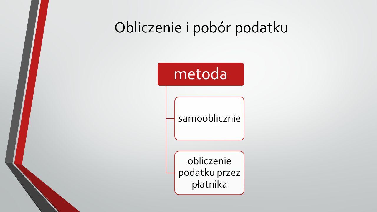 Obliczenie i pobór podatku metoda samooblicznie obliczenie podatku przez płatnika