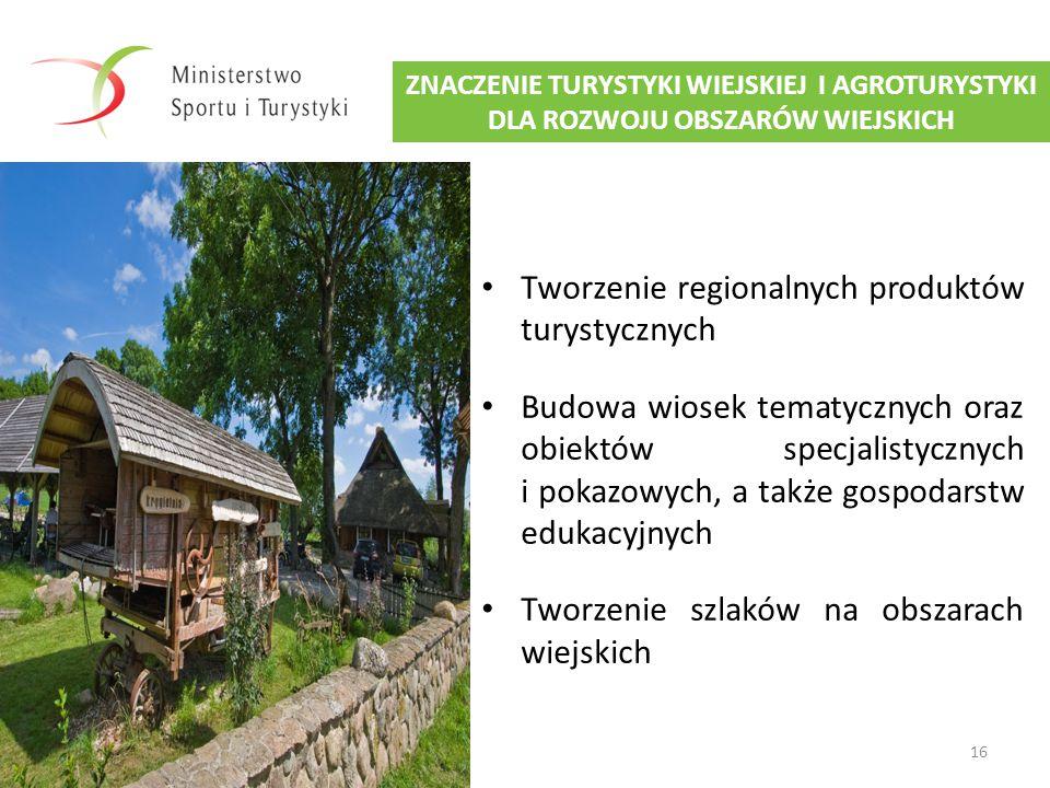 Tworzenie regionalnych produktów turystycznych Budowa wiosek tematycznych oraz obiektów specjalistycznych i pokazowych, a także gospodarstw edukacyjny