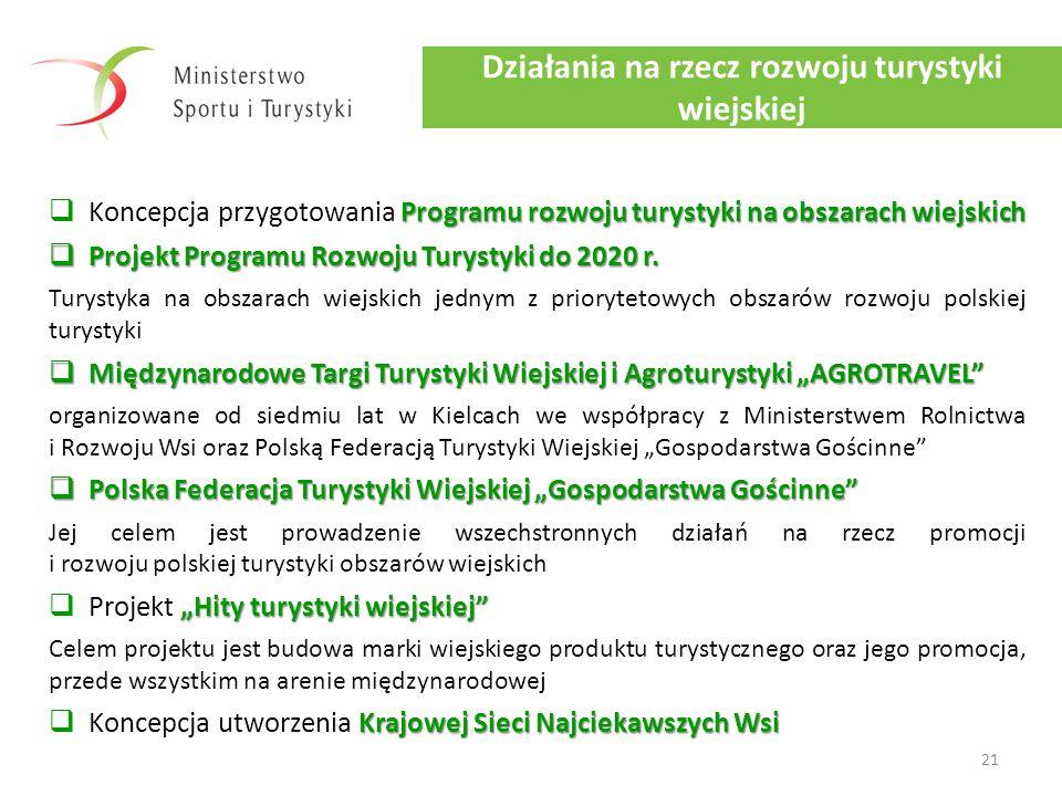 21 Działania na rzecz rozwoju turystyki wiejskiej Programu rozwoju turystyki na obszarach wiejskich  Koncepcja przygotowania Programu rozwoju turysty