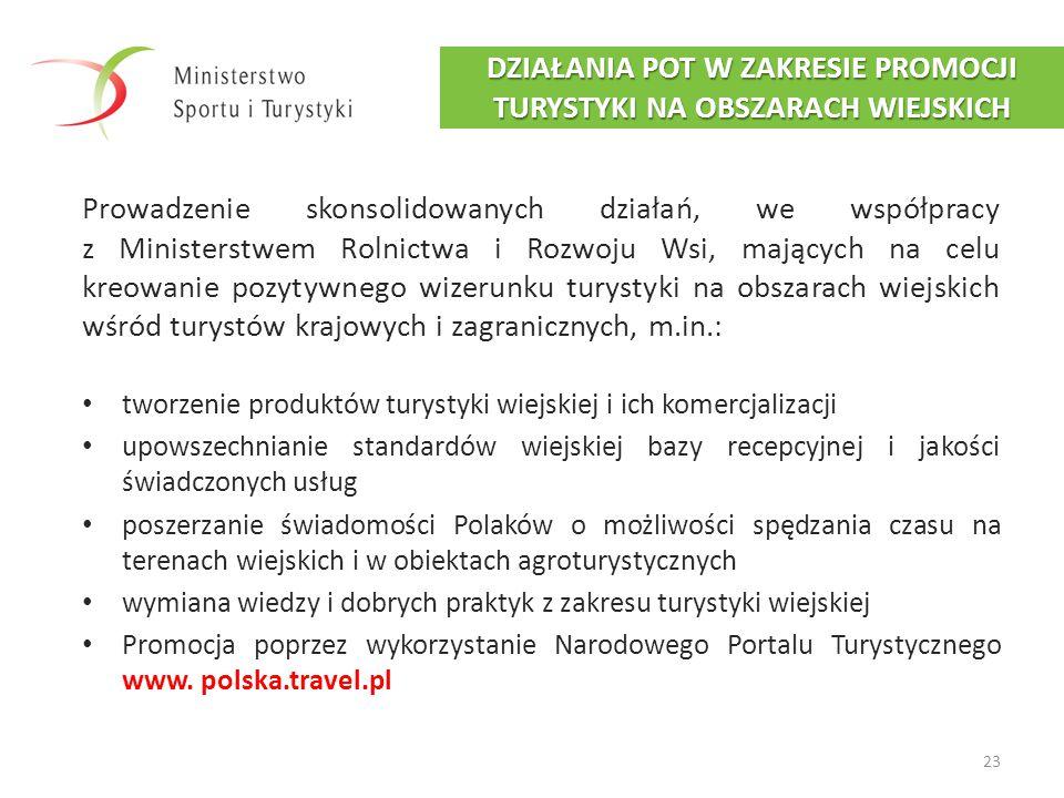 23 DZIAŁANIA POT W ZAKRESIE PROMOCJI TURYSTYKI NA OBSZARACH WIEJSKICH Prowadzenie skonsolidowanych działań, we współpracy z Ministerstwem Rolnictwa i