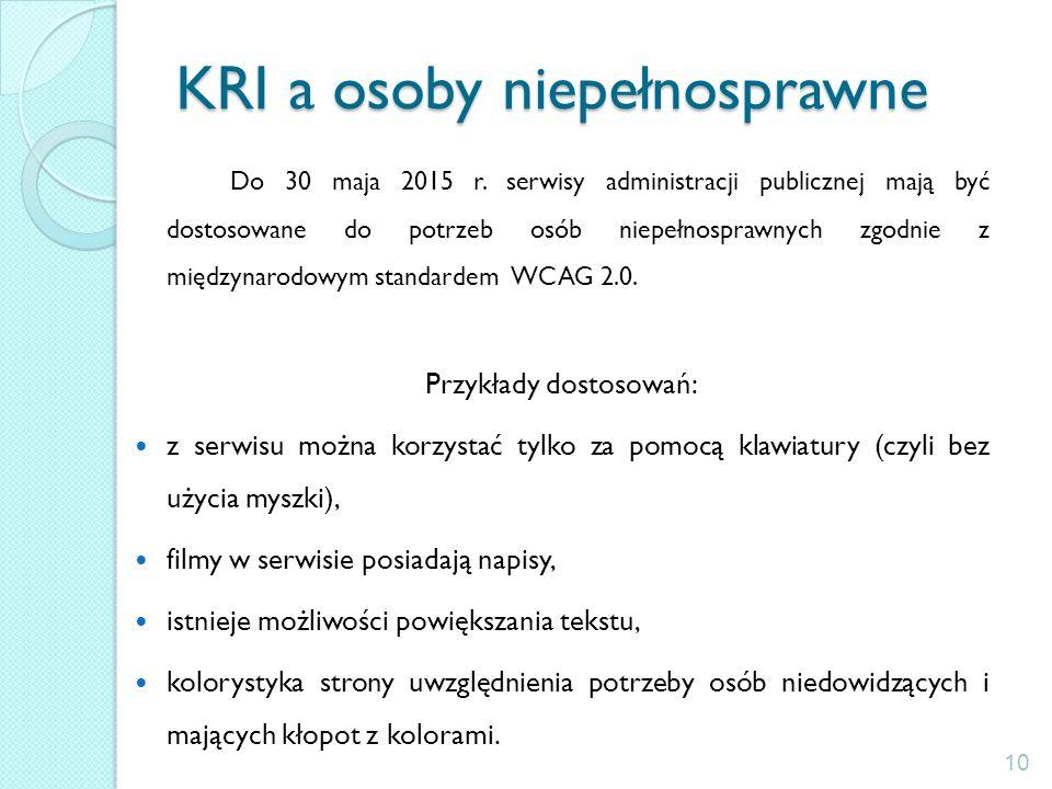 KRI a osoby niepełnosprawne Do 30 maja 2015 r.