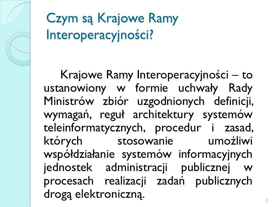 Czym są Krajowe Ramy Interoperacyjności.