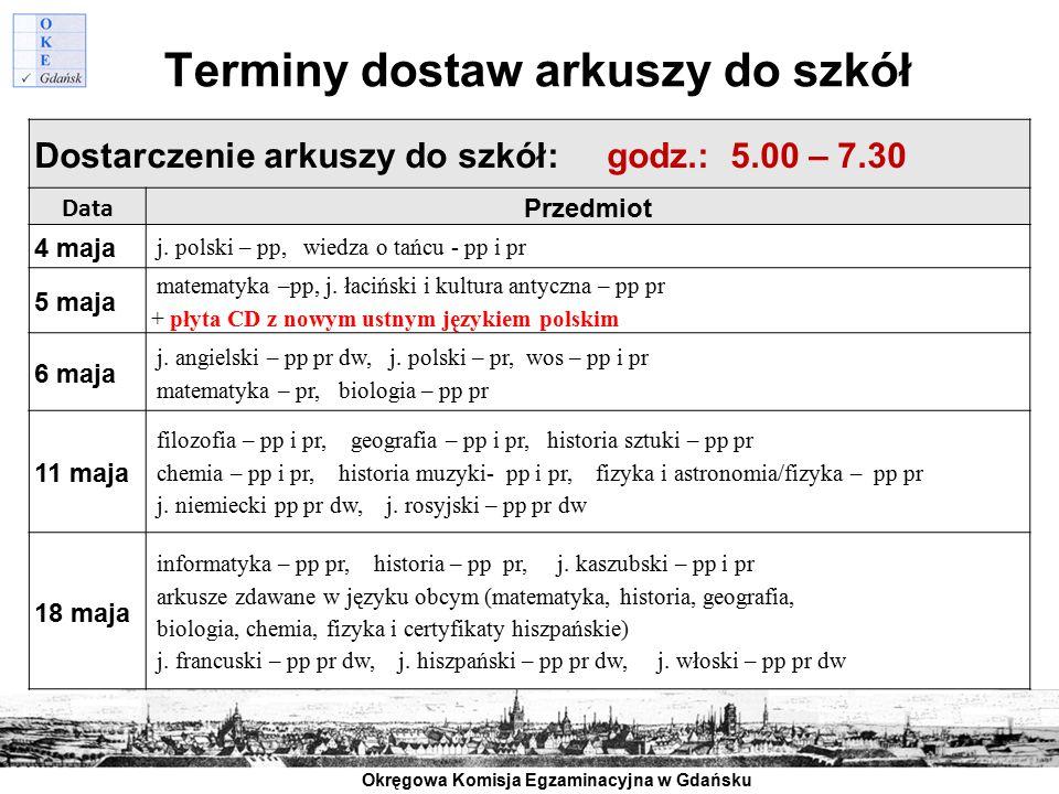 Okręgowa Komisja Egzaminacyjna w Gdańsku Terminy dostaw arkuszy do szkół Dostarczenie arkuszy do szkół: godz.: 5.00 – 7.30 Data Przedmiot 4 maja j. po