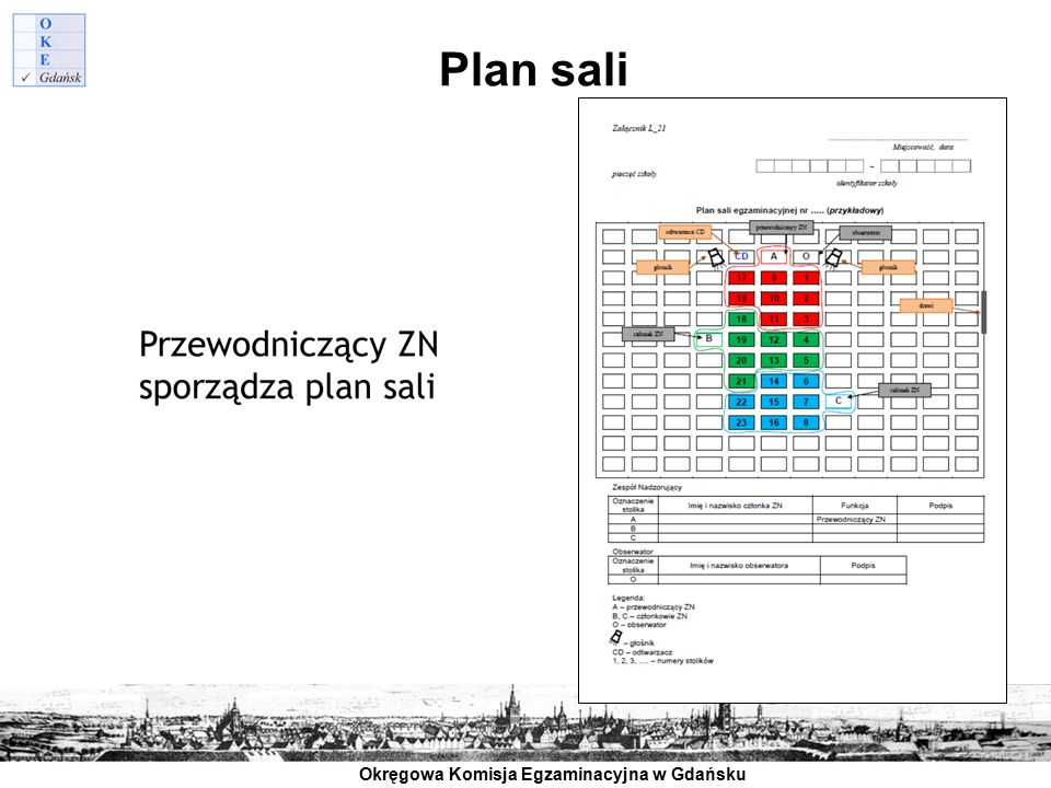 Okręgowa Komisja Egzaminacyjna w Gdańsku Plan sali