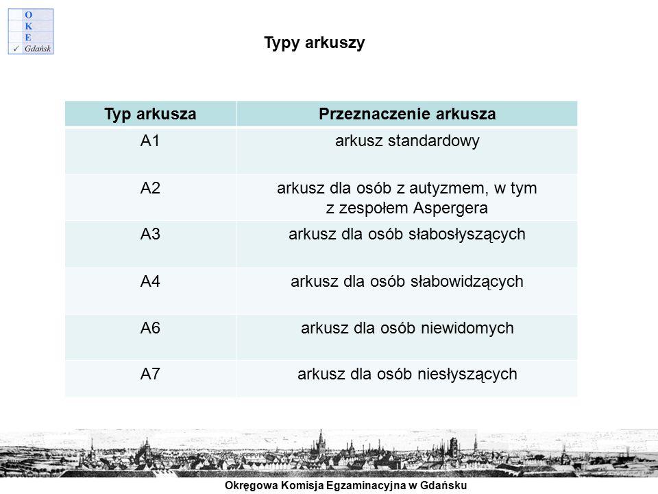Okręgowa Komisja Egzaminacyjna w Gdańsku Typy arkuszy Typ arkuszaPrzeznaczenie arkusza A1arkusz standardowy A2arkusz dla osób z autyzmem, w tym z zesp