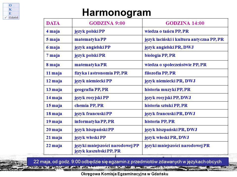 Okręgowa Komisja Egzaminacyjna w Gdańsku Harmonogram 22 maja, od godz. 9:00 odbędzie się egzamin z przedmiotów zdawanych w językach obcych DATAGODZINA