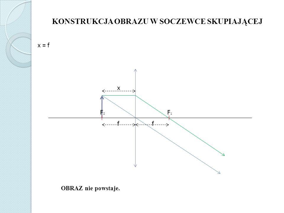 KONSTRUKCJA OBRAZU W SOCZEWCE SKUPIAJĄCEJ x = f OBRAZ nie powstaje. F1F1 F2F2 x f f