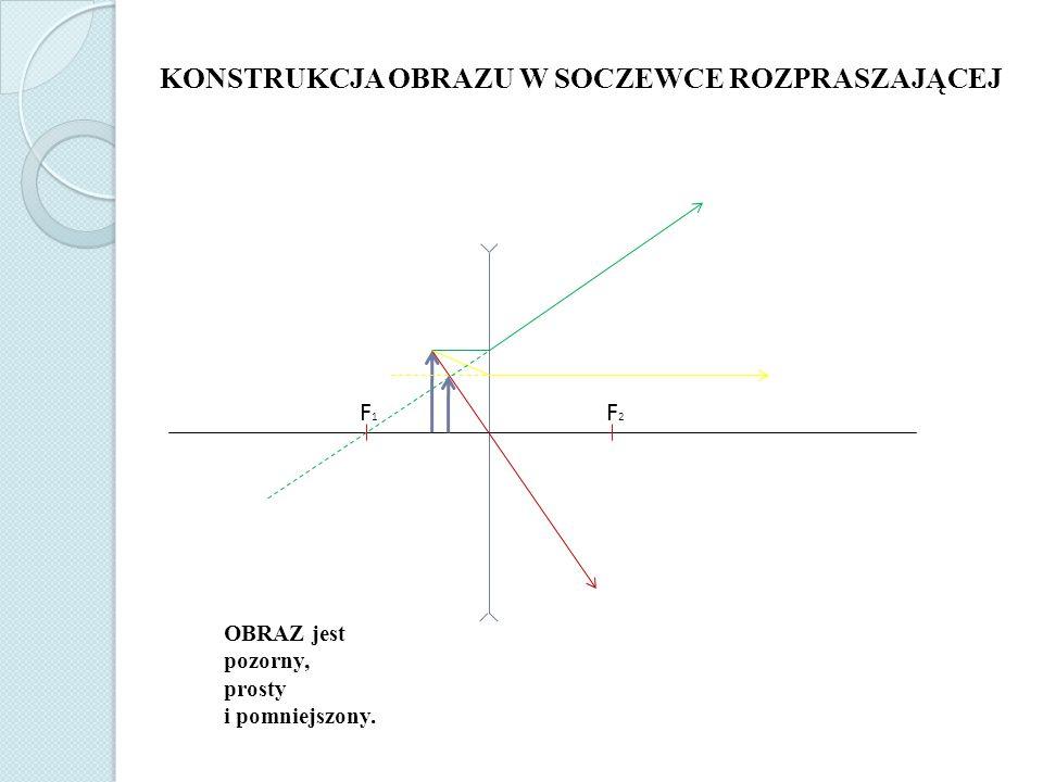 Wykonała klasa III G Jawornik Polski, 2013r.