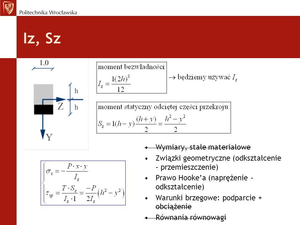 Iz, Sz Wymiary, stałe materiałowe Związki geometryczne (odkształcenie – przemieszczenie) Prawo Hooke'a (naprężenie – odkształcenie) Warunki brzegowe: podparcie + obciążenie Równania równowagi