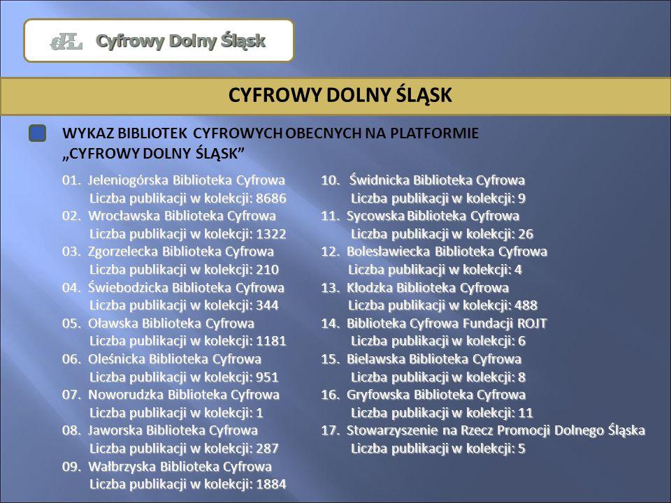 """CYFROWY DOLNY ŚLĄSK WYKAZ BIBLIOTEK CYFROWYCH OBECNYCH NA PLATFORMIE """"CYFROWY DOLNY ŚLĄSK 01."""