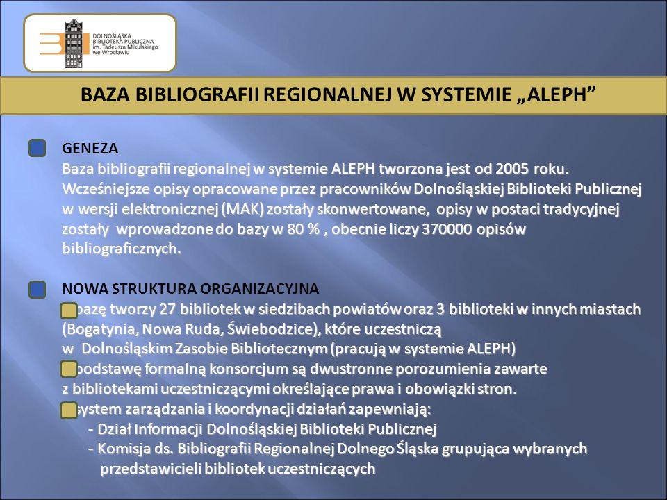 """BAZA BIBLIOGRAFII REGIONALNEJ W SYSTEMIE """"ALEPH GENEZA Baza bibliografii regionalnej w systemie ALEPH tworzona jest od 2005 roku."""