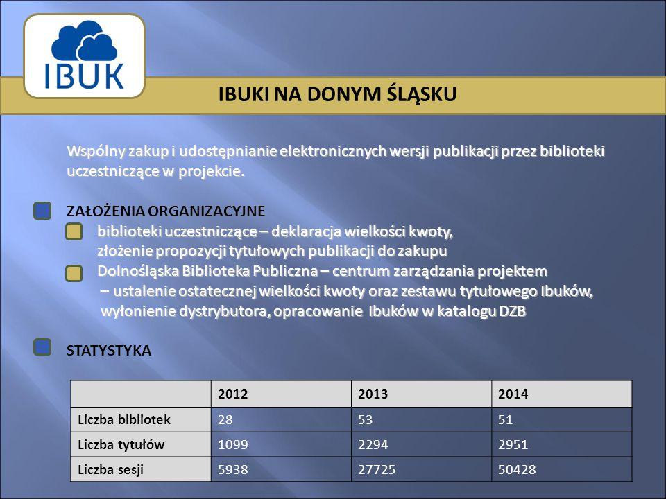IBUKI NA DONYM ŚLĄSKU Wspólny zakup i udostępnianie elektronicznych wersji publikacji przez biblioteki uczestniczące w projekcie.