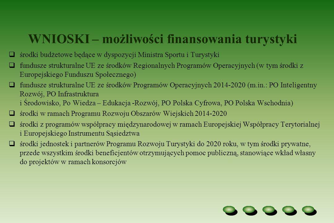WNIOSKI – możliwości finansowania turystyki  środki budżetowe będące w dyspozycji Ministra Sportu i Turystyki  fundusze strukturalne UE ze środków Regionalnych Programów Operacyjnych (w tym środki z Europejskiego Funduszu Społecznego)  fundusze strukturalne UE ze środków Programów Operacyjnych 2014-2020 (m.in.: PO Inteligentny Rozwój, PO Infrastruktura i Środowisko, Po Wiedza – Edukacja -Rozwój, PO Polska Cyfrowa, PO Polska Wschodnia)  środki w ramach Programu Rozwoju Obszarów Wiejskich 2014-2020  środki z programów współpracy międzynarodowej w ramach Europejskiej Współpracy Terytorialnej i Europejskiego Instrumentu Sąsiedztwa  środki jednostek i partnerów Programu Rozwoju Turystyki do 2020 roku, w tym środki prywatne, przede wszystkim środki beneficjentów otrzymujących pomoc publiczną, stanowiące wkład własny do projektów w ramach konsorcjów