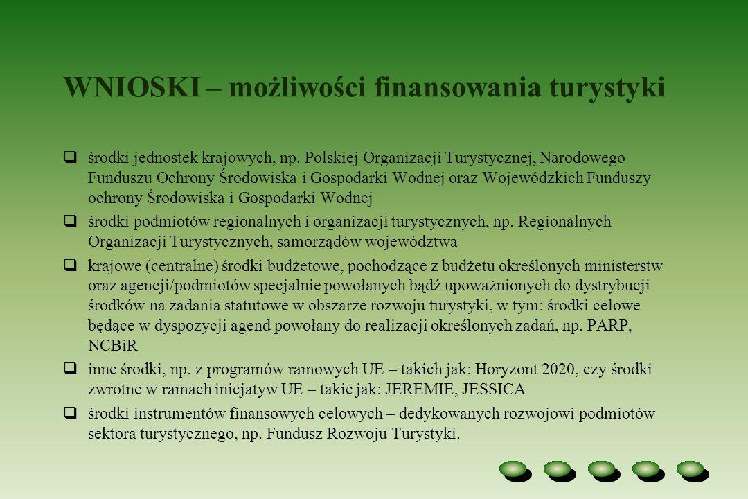 WNIOSKI – możliwości finansowania turystyki  środki jednostek krajowych, np. Polskiej Organizacji Turystycznej, Narodowego Funduszu Ochrony Środowisk