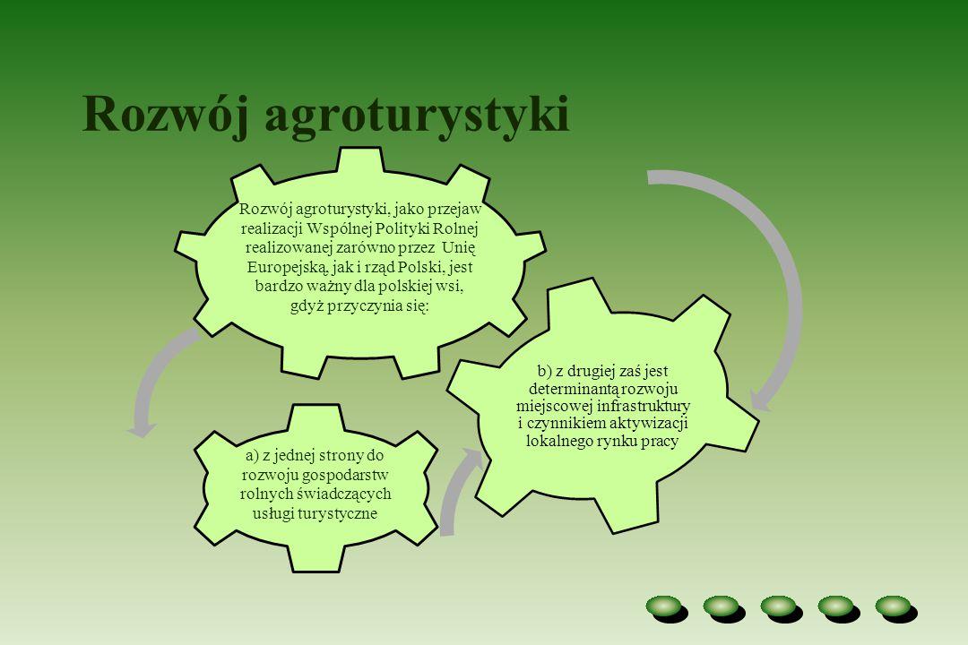 Rozwój agroturystyki Rozwój agroturystyki, jako przejaw realizacji Wspólnej Polityki Rolnej realizowanej zarówno przez Unię Europejską, jak i rząd Pol