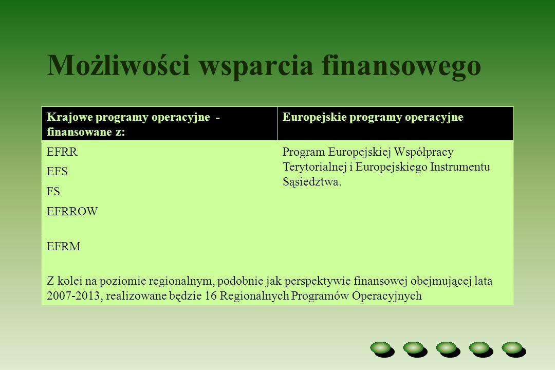 Możliwości wsparcia finansowego Krajowe programy operacyjne - finansowane z: Europejskie programy operacyjne EFRRProgram Europejskiej Współpracy Teryt