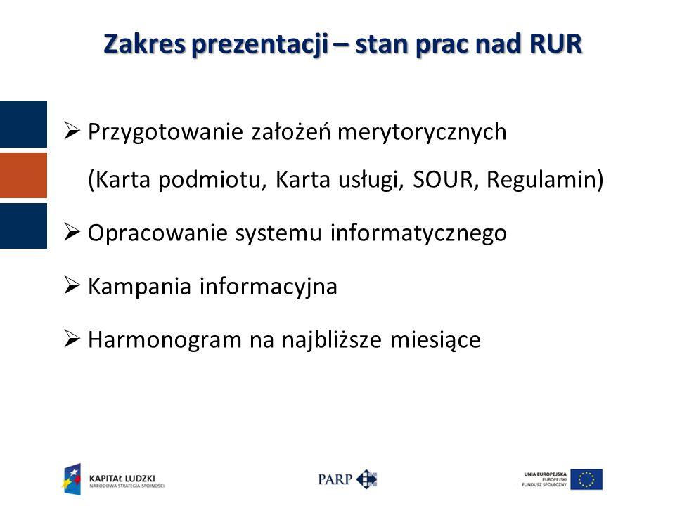 Dokument stanowiący wykaz kryteriów, jakie musi spełnić podmiot, aby publikować usługi w RUR (w szczególności dofinansowane z EFS) Status - zaakceptowana przez MIiR Konieczne zmiany:  Ośrodki KSU wpisane do rejestru w zakresie doradztwa  inne usługi – kryteria doświadczenia i kadry dot.